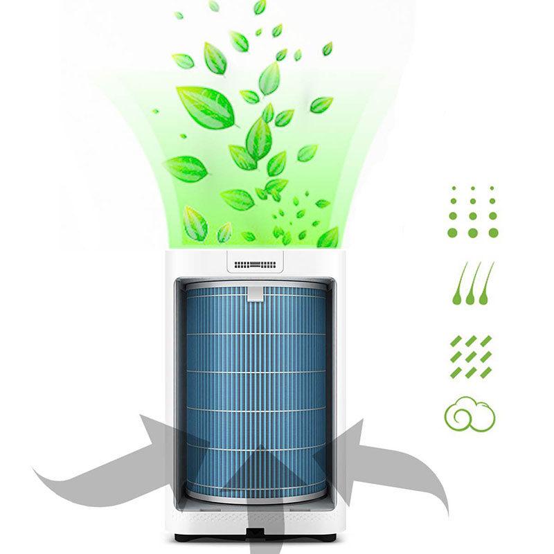 Интернет магазин профессиональной техники для очистки воздуха в помещениях wind-home.ru